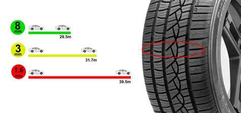 tire tread depths recommended tyre tread depth wheel wiser