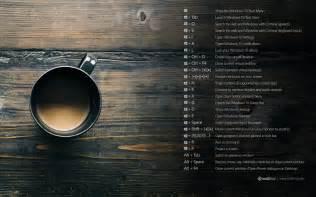 windows 10 keyboard shortcuts desktop background images