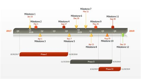 microsoft timeline template powerpoint monthly timeline template search results