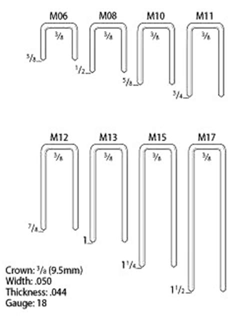 size staples for upholstery staple gauge wire wiring diagram schemes
