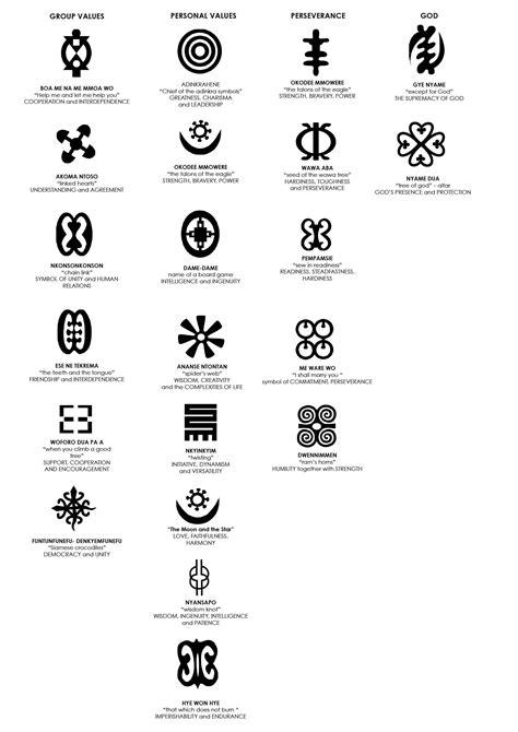 adinkra tattoos adinkra symbols kick