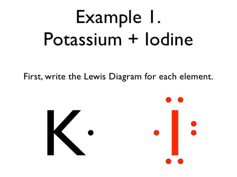 lewis dot diagram for potassium potassium electron dot diagram 28 images potassium