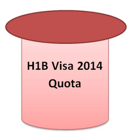 Mba H1b Quota by H1b Visa 2014 Quota Cap Reached Uscis Official News Update