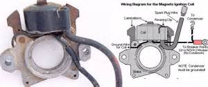 ignition solutions for garden pulling tractors and small engines
