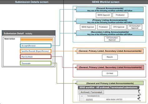 activity workflow engine workflow activity best free home design idea