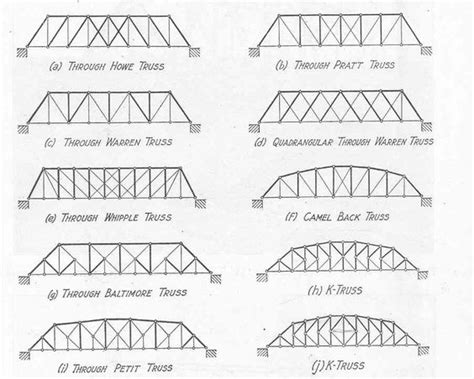 toothpick bridge templates toothpick bridge template mr bucci technology 8