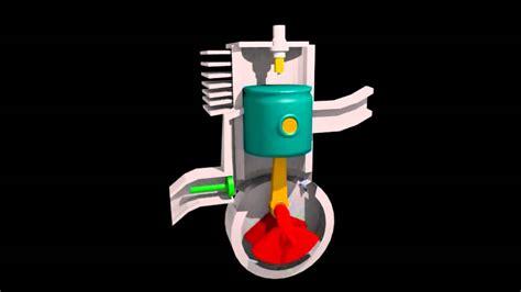 animated 4 stroke engine cycle 2 stroke engine animation