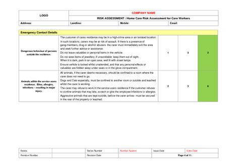 Home Care Risk Assessment Exle To Download Care Home Risk Assessment Template