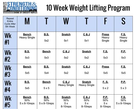 weight loss 8 week program a simple weight lifting program that can be used many