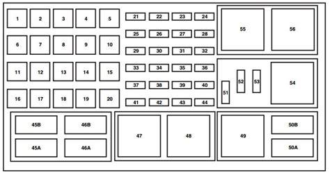 2007 mercury milan fuse box location 36 wiring diagram