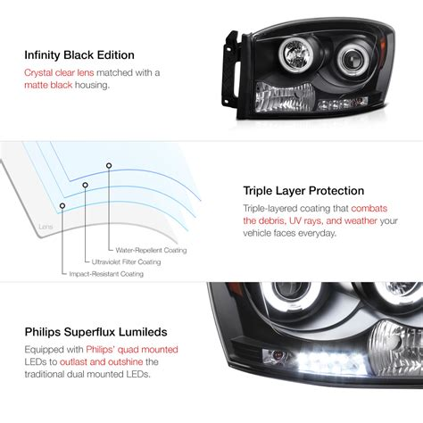 2008 dodge ram 1500 led fog lights 2006 2008 dodge ram 1500 ccfl halo projector headlights