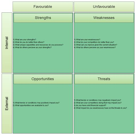 swot report template exles swot analysis template