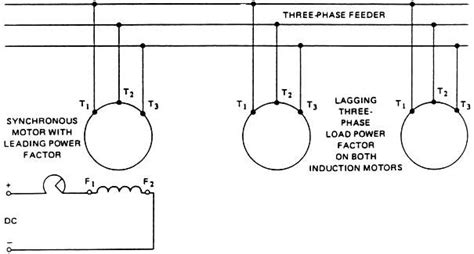 3 phase induction motor power factor correction power factor three phase induction motor 28 images patent us4333046 power factor of a three