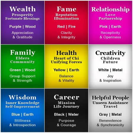 feng shui color chart feng shui tips for painting rooms www freshinterior me
