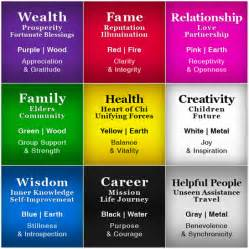 feng shui color chart feng shui color chart feng shui color chart rachael edwards