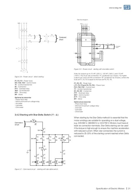 weg w21 wiring diagram panasonic wiring diagram wiring