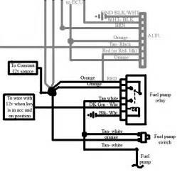 1989 Chevy Fuel Pump Wiring Diagram 1989 Camaro Fuel Pump Wire Diagram 1989 Free Engine