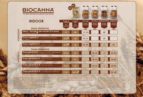 Plan Of A House Biocanna 7 Garden Growshop 34