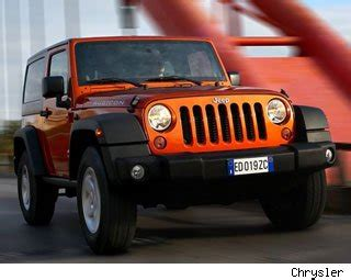 Consumer Reports Jeep Wrangler The Consumer Reports Worst Value Cars