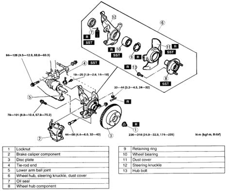 how to change front wheel bearing 2008 mazda cx 7 how do i change the wheel bearing on a 2003 mazda protege