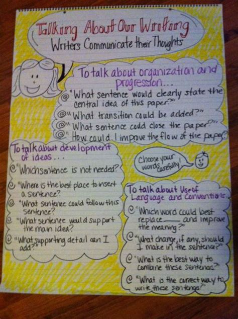 Buzzing With Ms B May - buzzing with ms b writing talk anchor charts