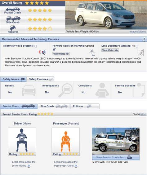 kia sedona safety ratings 2015 crash test report kia