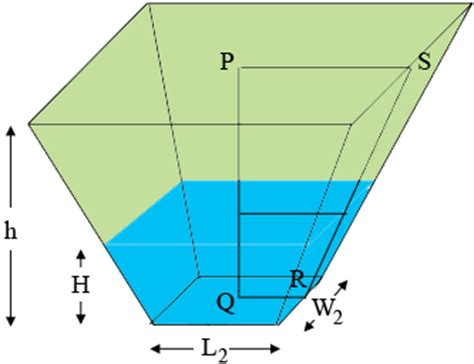 volume pyramid the volume of a truncated rectangular pyramidal pond