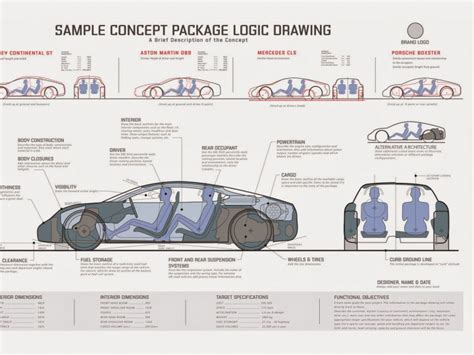 layout package car design the package design car body design