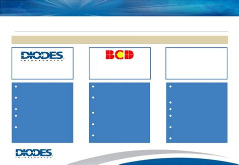 diodes incorporated bcd diodes inc manufacturing locations 28 images wetherill associates inc in miramar fl 33025