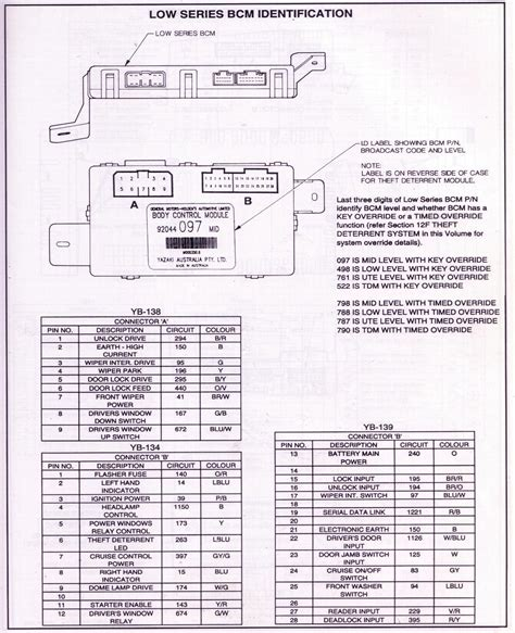 vn commodore ignition barrel wiring diagram efcaviation