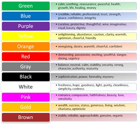 color meaning chart research task 3 the meaning of colour in