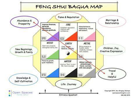 schlafrichtung nach feng shui das wohnzimmer in zwei feng shui bagua bereichen das
