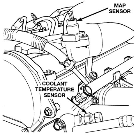 2004 chevrolet 2 2l sfi dohc 4cyl repair guides 2008 silverado thermostat location autos post