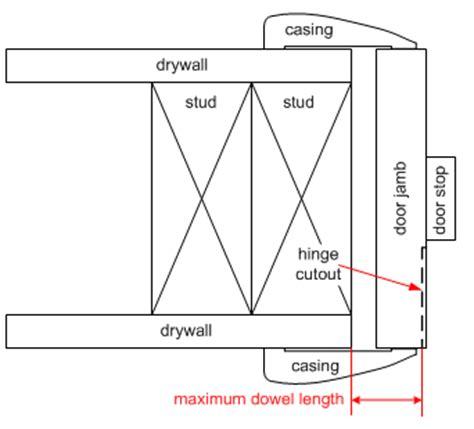 Interior Door Jamb Dimensions Doors4home Jamb Width Interior Door Jamb Dimensions