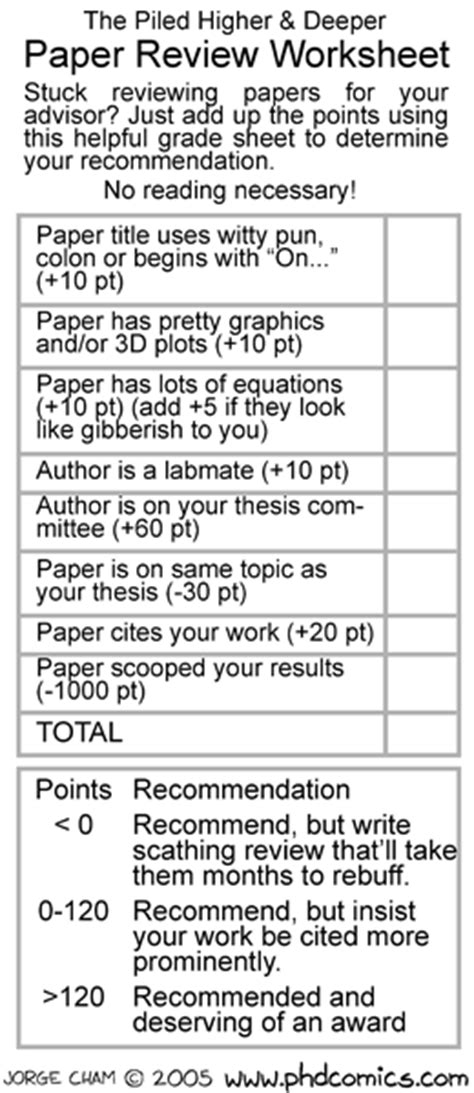 Phd Comics Literature Review by Phd Comics Paper Review Worksheet