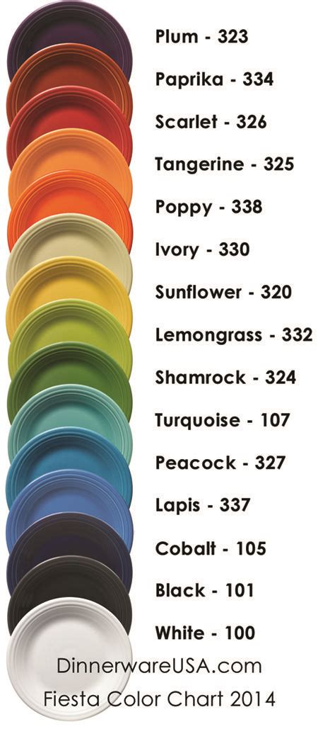 ware colors fiestaware 174 dinnerware dishes colors on sale