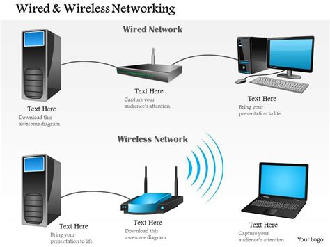 slides for ppt on wireless communication 0914 wired and wireless networking shown with router and