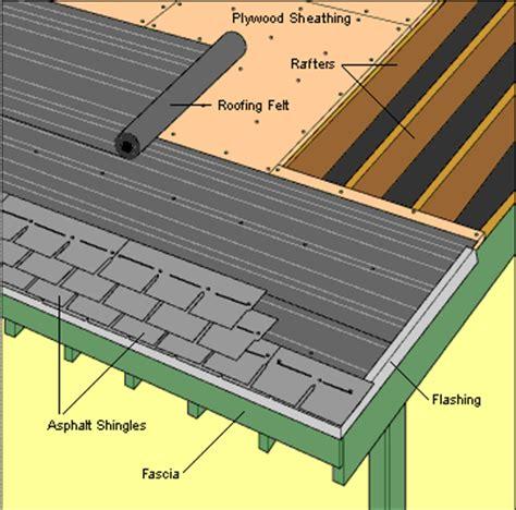 roofing shingles shingle roof installation