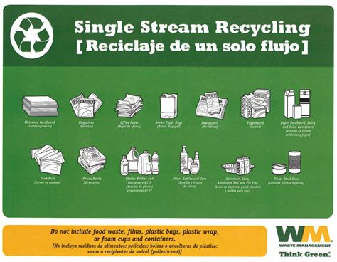 about program waste management single stream recycling recycle facts