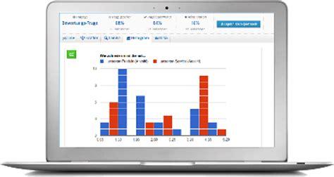 doodle umfrage starten umfrage tool auswertung werkzeug
