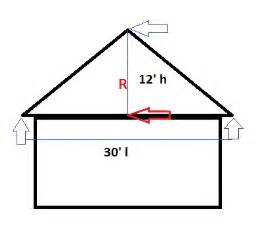 how to measure a hip roof from the ground image gallery hip roof area calculator
