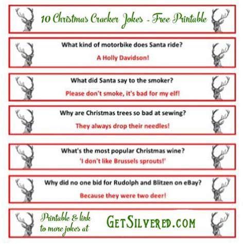 christmas cracker jokes happy holidays