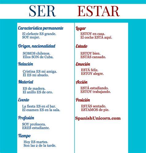 sushi para principiantes spanish b0062xe9xs sustantivos singulares y plurales en espa 241 ol ejercicios interactivos