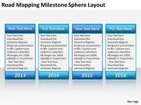business context diagrams milestone sphere layout