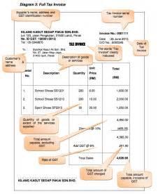 lhdn jadual potongan cukai bulanan 2014 jadual potongan cukai bulanan 2014