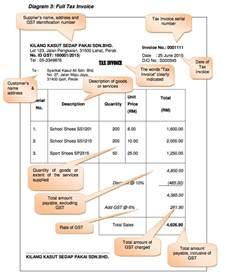 Gst Tax Invoice Template Gst Tax Invoice Format E Cukai