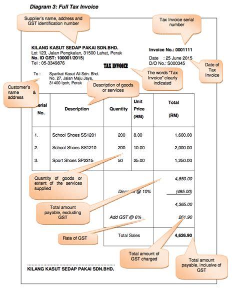 Contoh Invois Tagihan by 9 Contoh Invoice Faktur Tagihan Pembayaran Penjualan