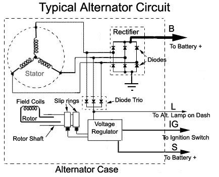 alternator diagram what is an automotive alternator and how does it work