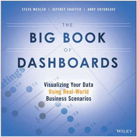 big book of big book of dashboards