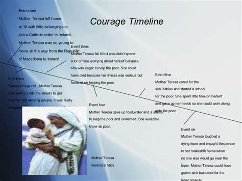 mother teresa timeline biography mother teresa courage project